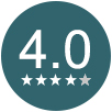 Total Review Points for Blacknhung.com