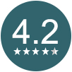 Total Review Points for DallasReeves.com